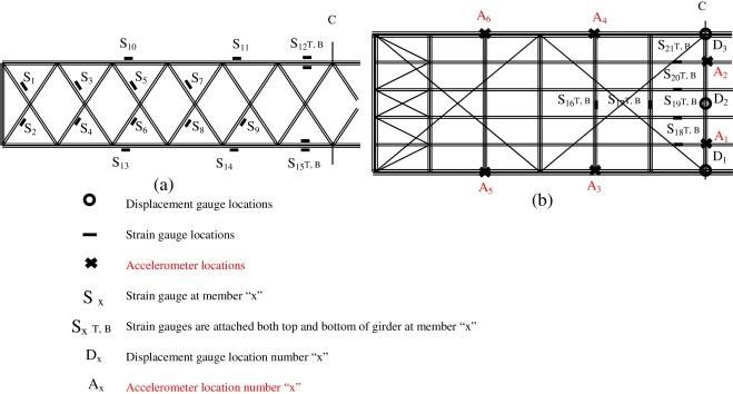 Vibration measurement-based simple technique for damage detection of