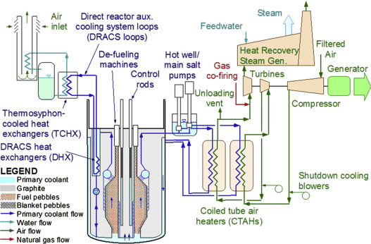 Hydraulic Laboratories - an overview ScienceDirect Topics