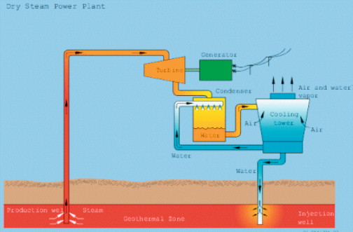 Cycle Power Plant - an overview ScienceDirect Topics