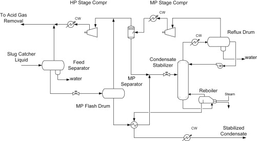Cw Thumb Schematic Diagram Control Documentation Control Diagram