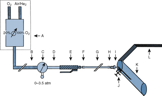 Jet Injector - an overview ScienceDirect Topics