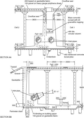 Technical Structural Diagram Of Double Mansard Roof And Glazing
