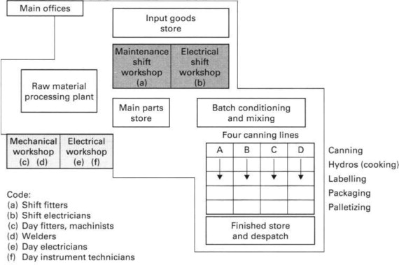 Raw Material Supply - an overview ScienceDirect Topics