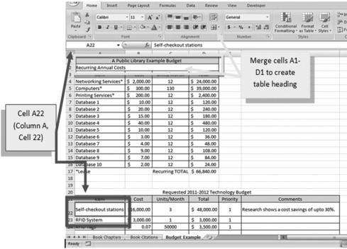 Microsoft Excel - an overview ScienceDirect Topics