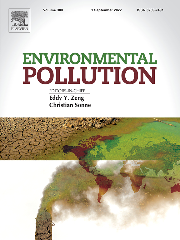 Environmental Pollution ScienceDirect