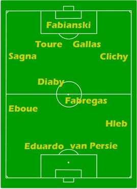How I would like to see Arsenal start against Paris-Saint Germain