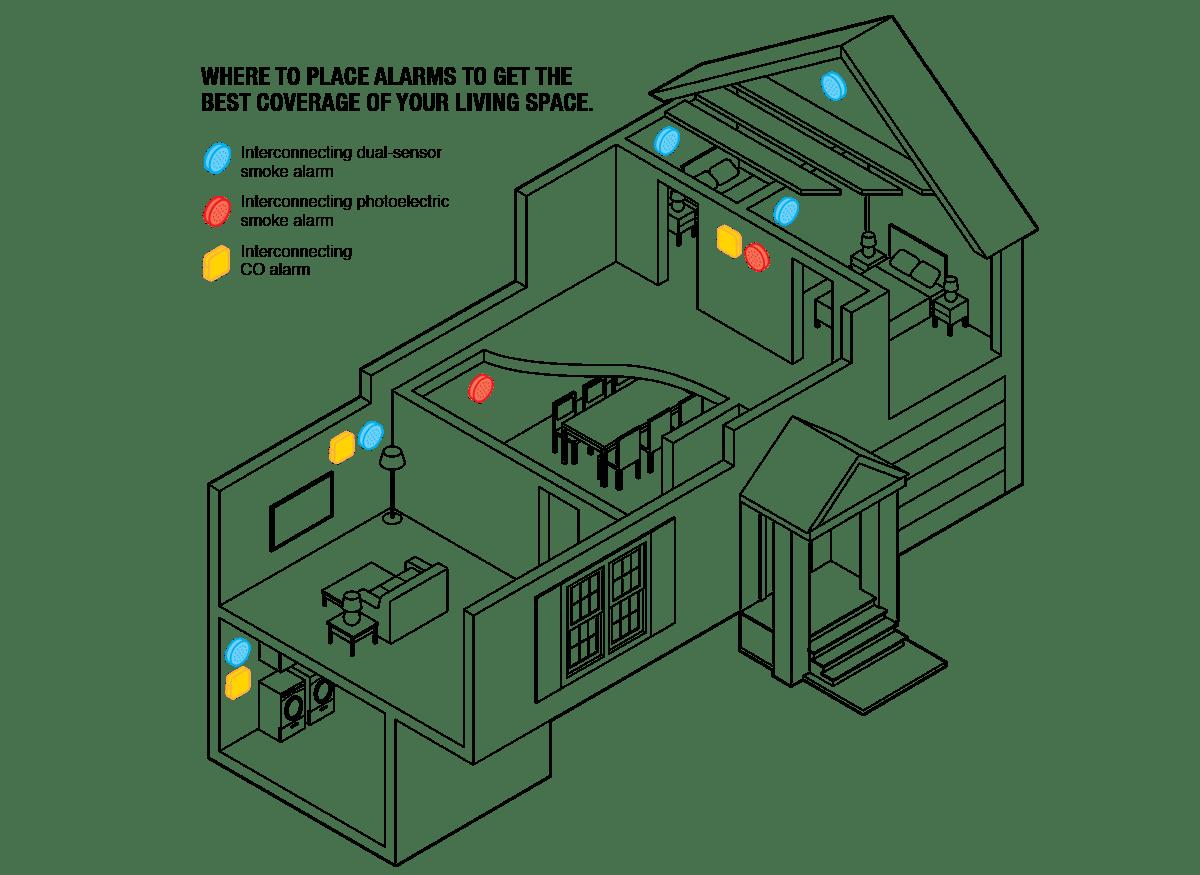 smoke alarm wiring regulations