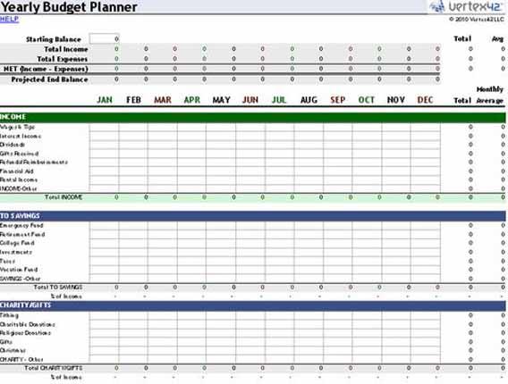 21 plantillas de Excel asombrosamente útiles para el trabajo y para