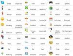 Smiley Skype Emoticons Hidden