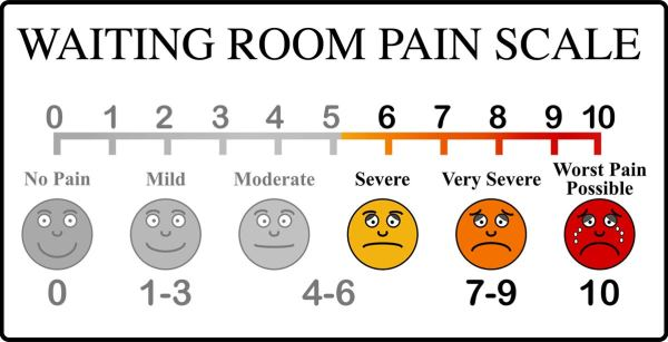 waiting-room-pain-medical-tv