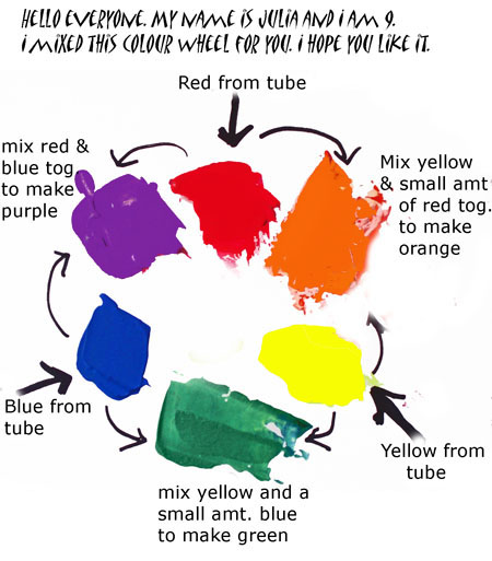 COLOUR MIXING  PAINTS IN GENERAL FREE ART LESSONS  GALLERY WITH