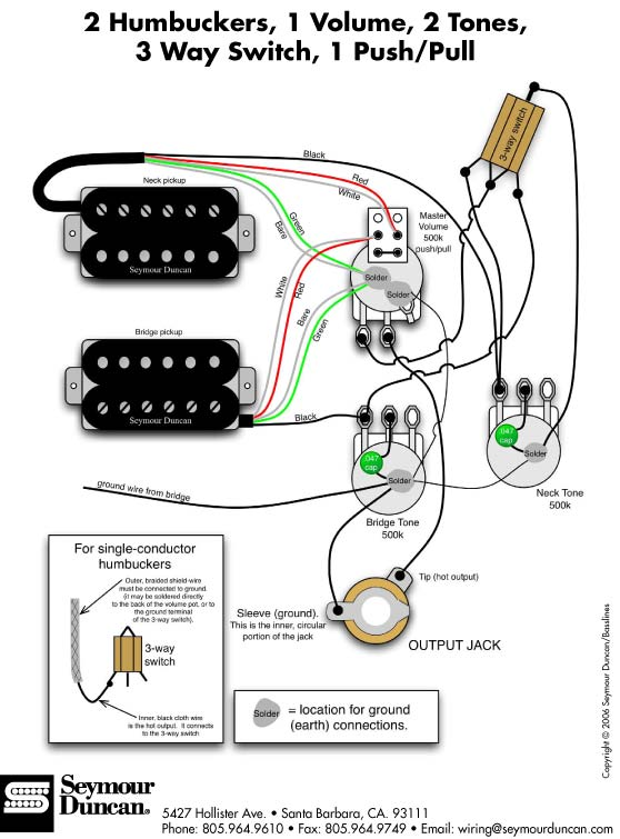 gretsch synchromatic wiring diagram