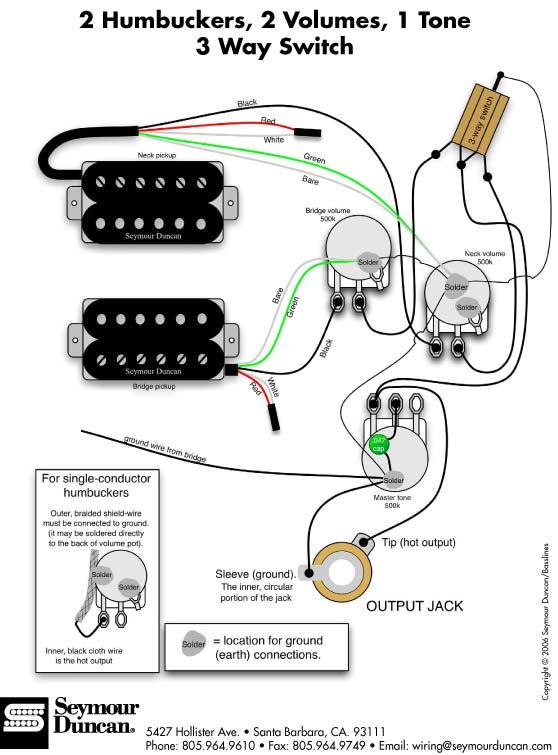 Wiring Diagram Hsh On Seymour Duncan Single Coil Pickup Wiring car