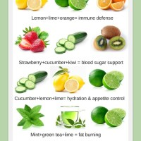 Fruit infused water...