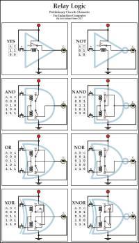 √ Relay Logic Wiring Diagrams | Stop Pushon on