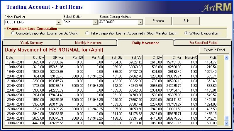 Excel Quicksoft ArtRM Petrolpump Blog