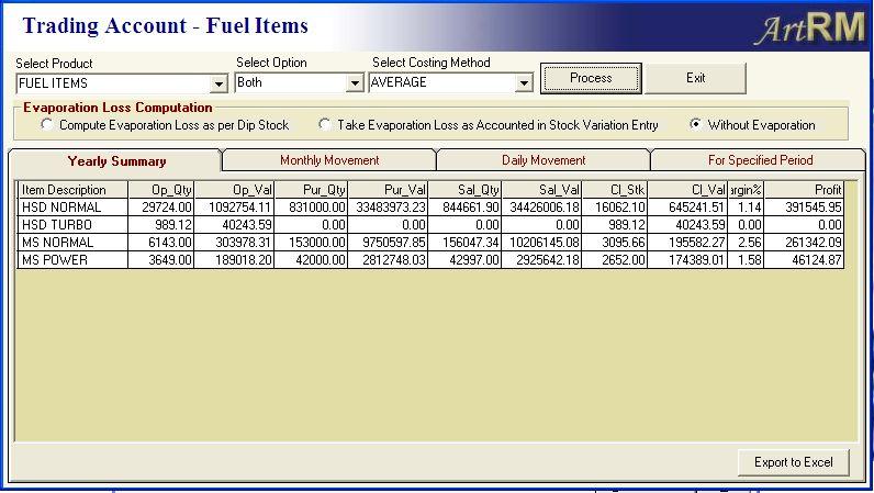 Profit and Loss Calculation on a Click Quicksoft ArtRM Petrolpump