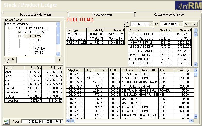 Sales type wise summary Quicksoft ArtRM Petrolpump Blog - sales analysis