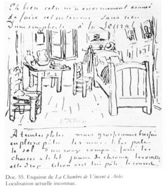 La chambre de Vincent - Description De La Chambre De Van Gogh