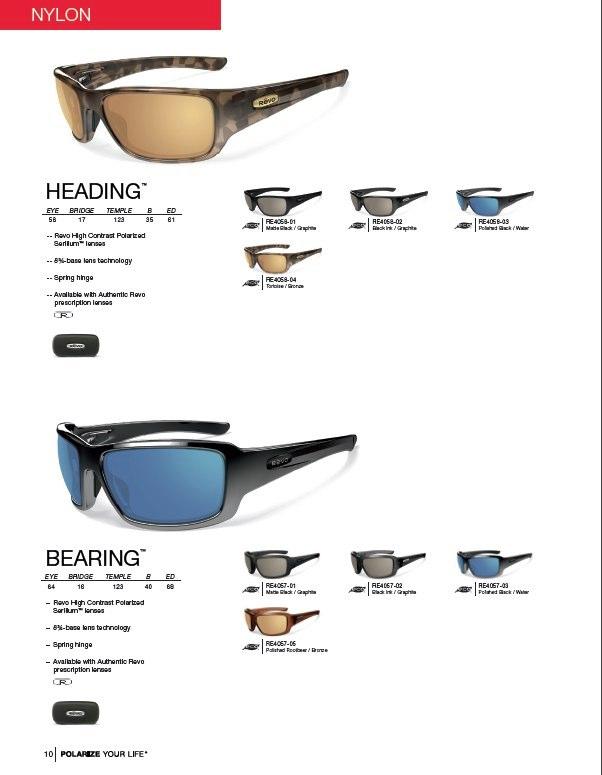 Retailer Catalog  - Oakley Revo