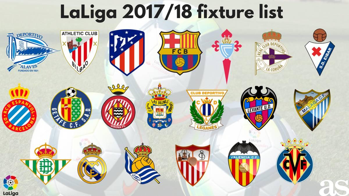 Fm 2018 Spanish La Liga Good Player Team Guide