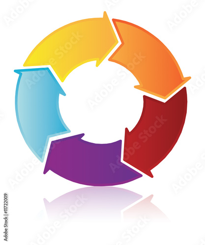 Circular Process Flow Arrows - Buy this stock illustration and
