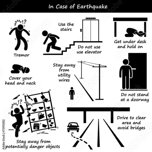 In Case of Earthquake Emergency Action Plan - Buy this stock vector