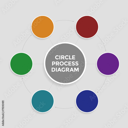 Infographic in the form of circle process diagram - Buy this stock