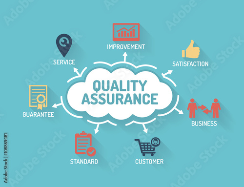 Quality Assurance - Chart with keywords and icons - Flat Design