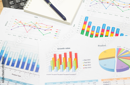growth rate of Sale analysis report show success result as charts
