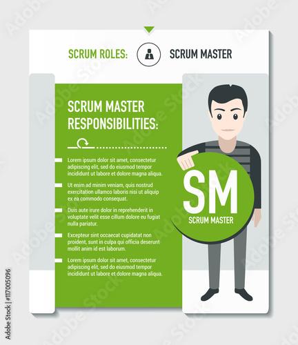 Scrum roles - Scrum master responsibilities template in scrum