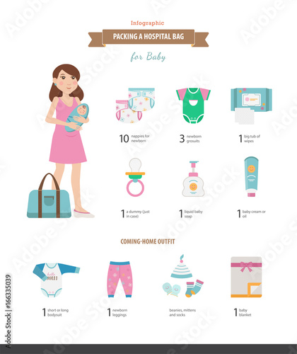 Packing a hospital bag Vector illustrated infographic with a visual
