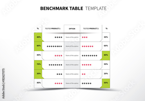 Benchmark Table Infographic with Highlighted Percentages Buy this