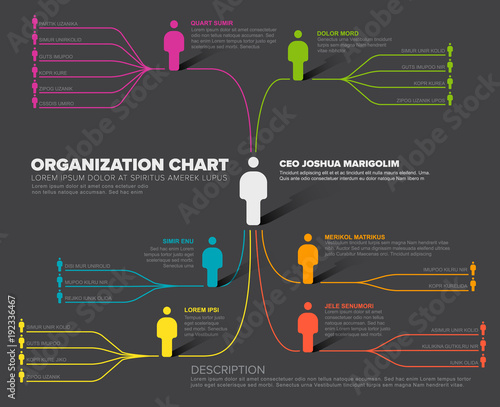 Company organization hierarchy schema template - Buy this stock
