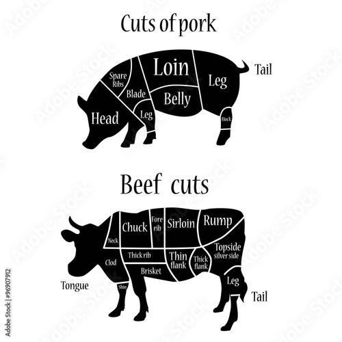 Butcher chart - Buy this stock vector and explore similar vectors at