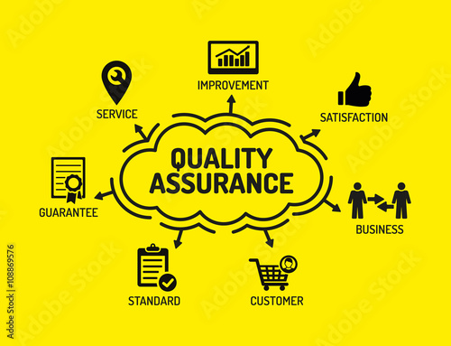 Quality Assurance Chart with keywords and icons on yellow backg