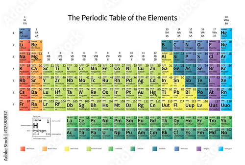 Bright colorful Periodic Table of the Elements with atomic mass - electronegativity chart template