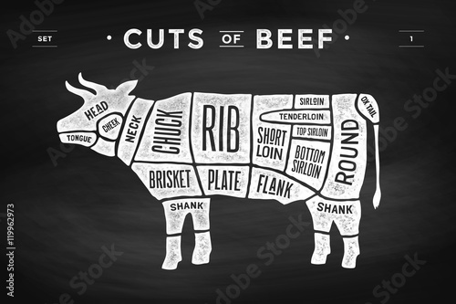 Cut of meat set Poster Butcher diagram and scheme - Cow - Buy this