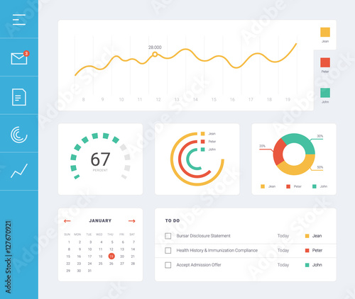 Flat dashboard, set of ui web infographic elements UI, UX and GUI