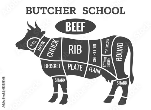 Cow butcher diagram Cutting beef meat or steak cuts diagram chart