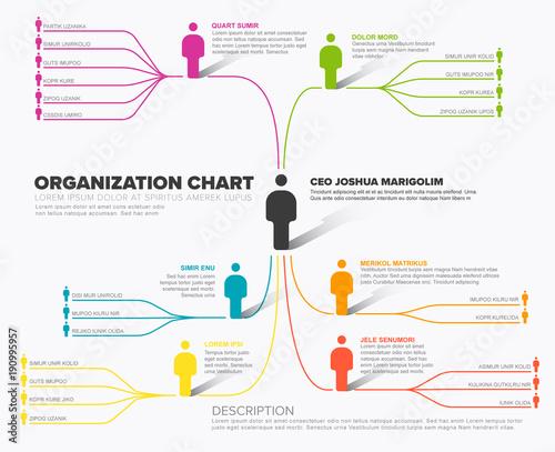 Minimalist company organization hierarchy schema diagram template