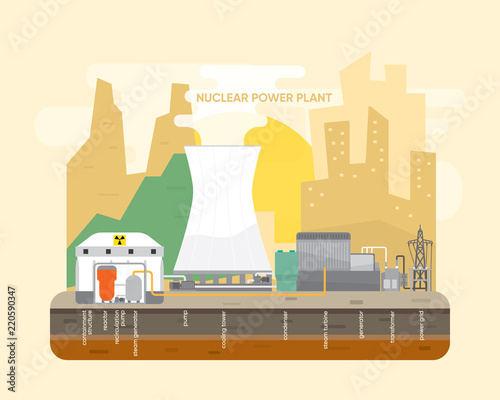 nuclear energy, nuclear power plant with reactor and steam turbine