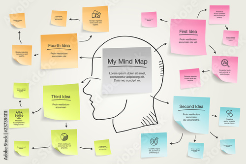 Simple infographic for mind map visualization template with human