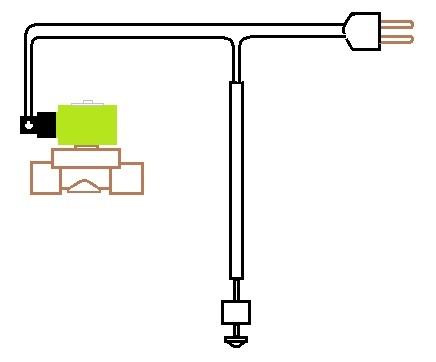 Spdt Float Switch Wiring Diagram Wiring Diagram