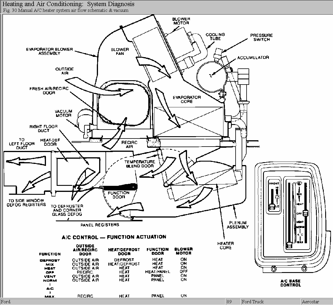 Savage Wiring Diagram 02 Auto Electrical 73 Ford Mustang 351 Windsor Free