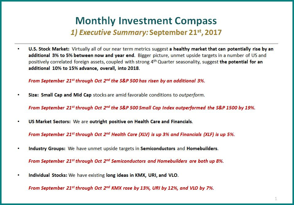Asbury Research\u0027s Monthly Investment Compass Asbury Research