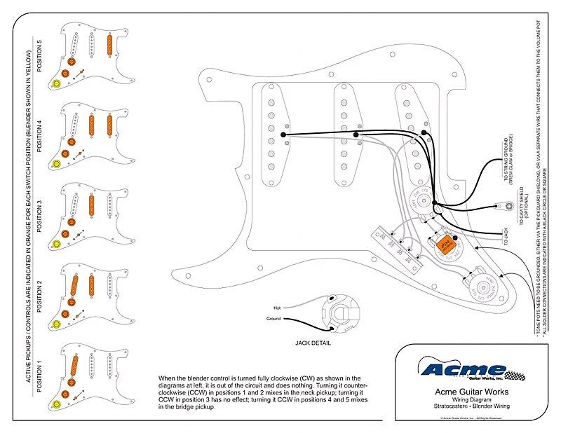 Blender Strat Wiring Diagram Wiring Diagram