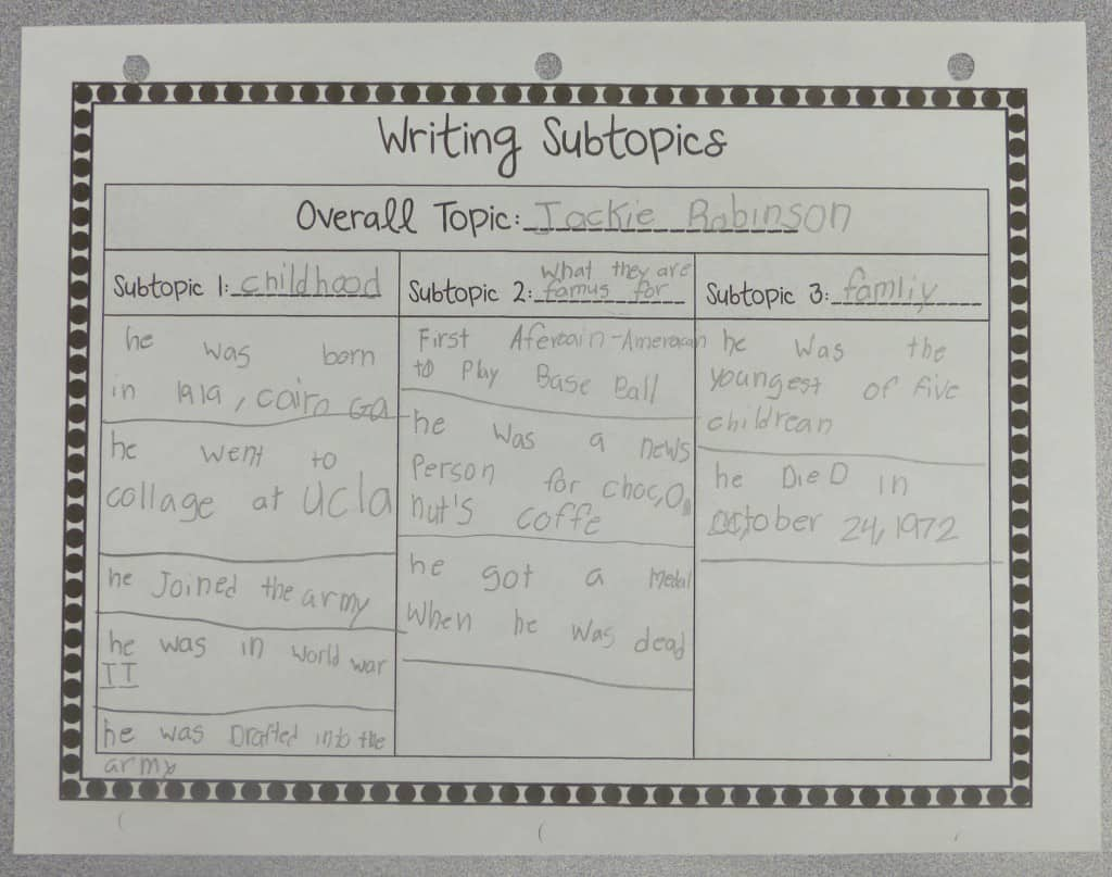 Wat Is Topic Informational Writing Getting Started Ashleigh 39s