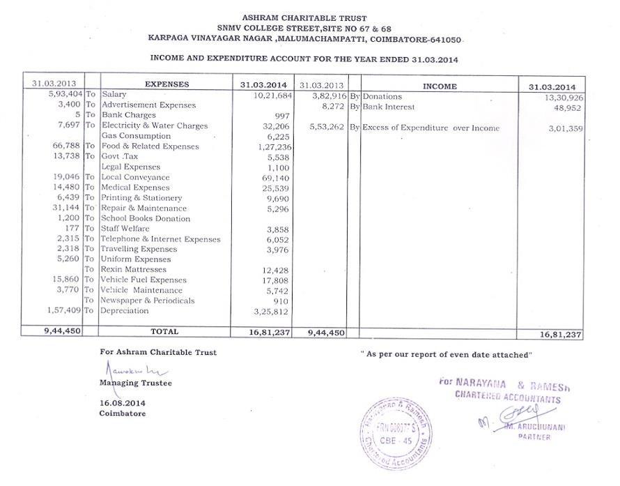 audited accounts template – Audited Accounts Template