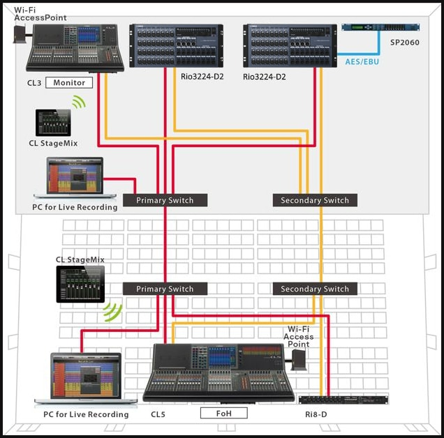 CL Series - Systems - Mixers - Professional Audio - Products